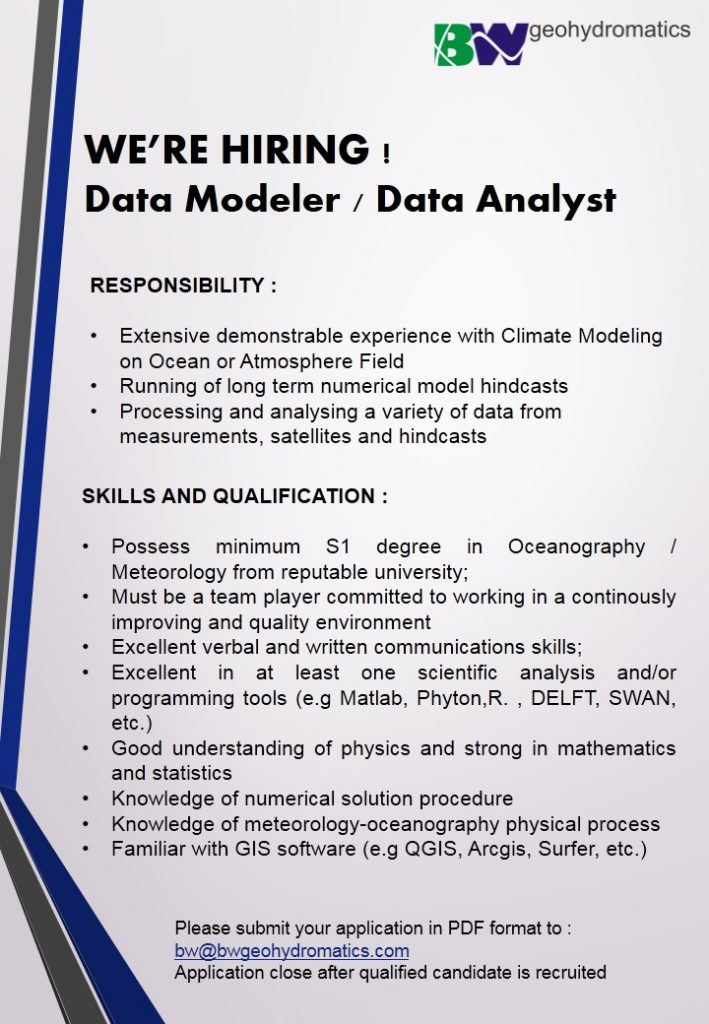 Opening Data Modeler-Data Analyst